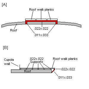 Roof Walk End Support Details